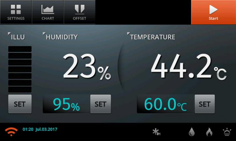 Estufa a vácuo SmartLab 19/30/70 litros, 200 °C, 10750 mmHg